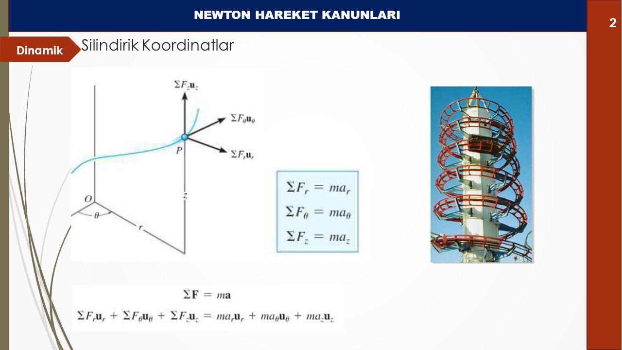 Dinamik Silindirik Koordinatlar NEWTON HAREKET KANUNLARI 2