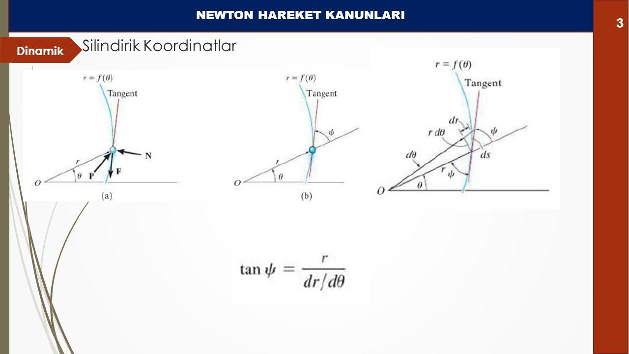 Dinamik Silindirik Koordinatlar NEWTON HAREKET KANUNLARI 3