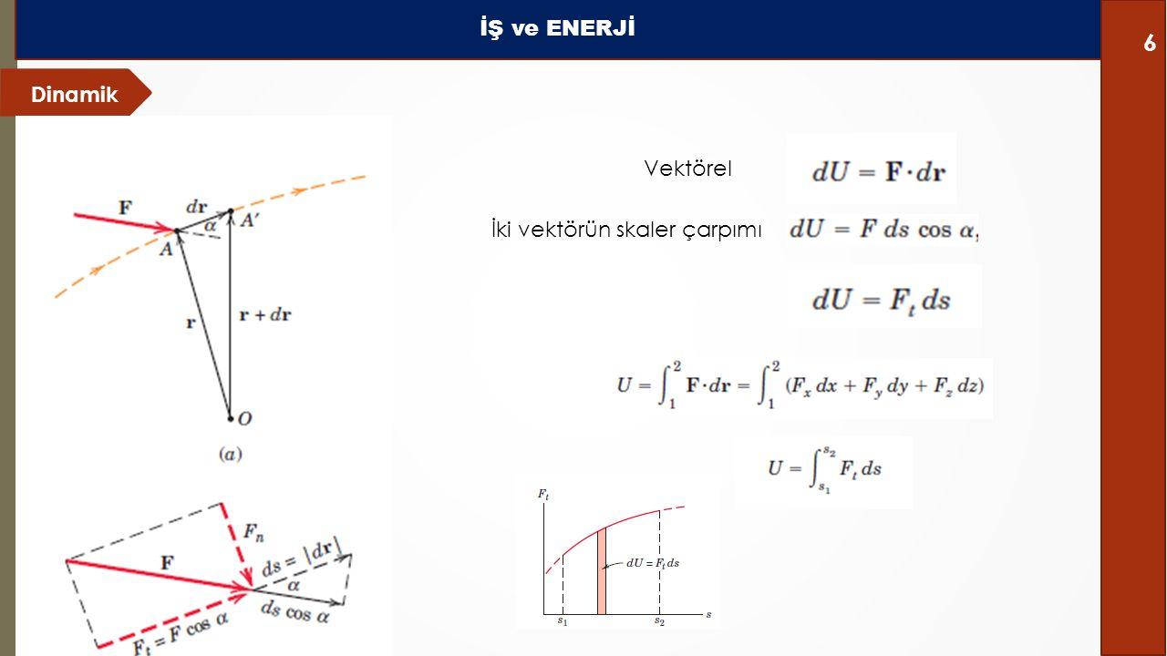 Dinamik İŞ ve ENERJİ 6 Vektörel İki vektörün skaler çarpımı