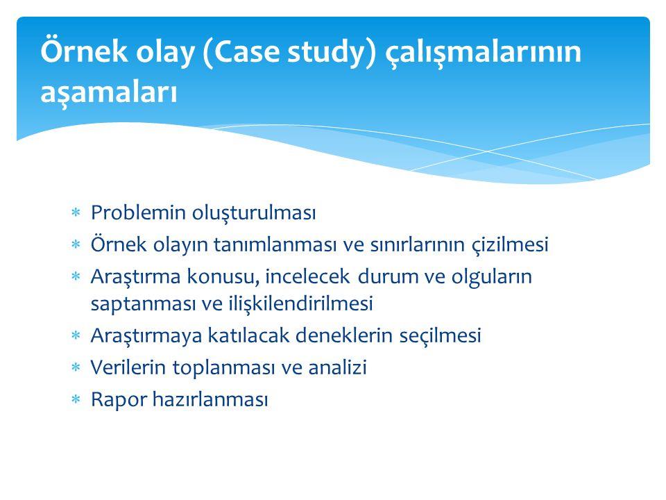  Problemin oluşturulması  Örnek olayın tanımlanması ve sınırlarının çizilmesi  Araştırma konusu, incelecek durum ve olguların saptanması ve ilişkilendirilmesi  Araştırmaya katılacak deneklerin seçilmesi  Verilerin toplanması ve analizi  Rapor hazırlanması Örnek olay (Case study) çalışmalarının aşamaları