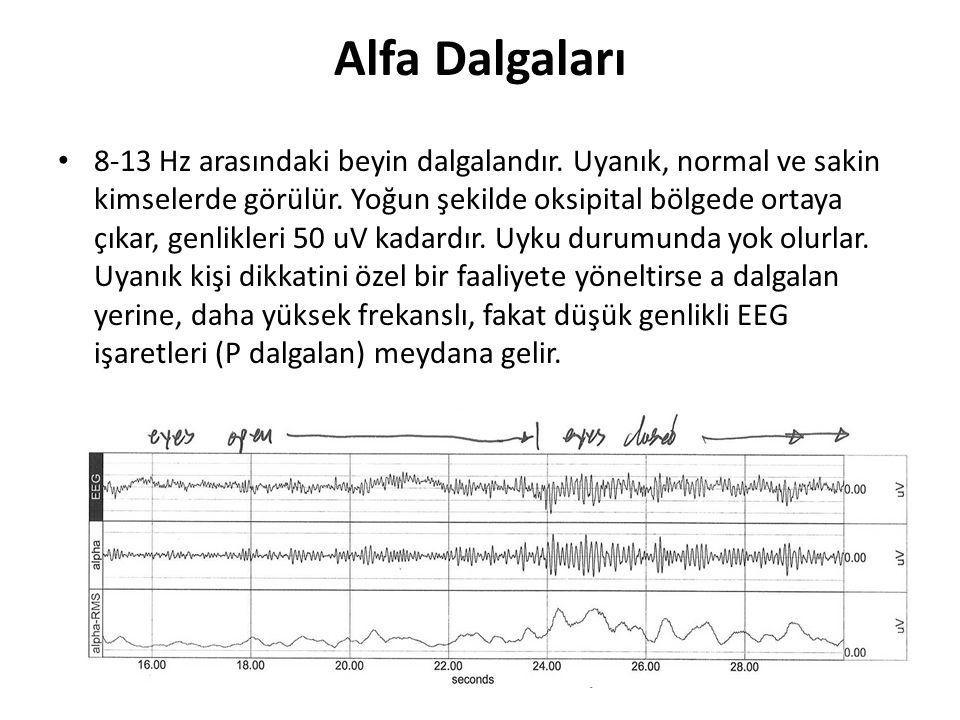 Alfa Dalgaları 8-13 Hz arasındaki beyin dalgalandır. Uyanık, normal ve sakin kimselerde görülür. Yoğun şekilde oksipital bölgede ortaya çıkar, genlikl