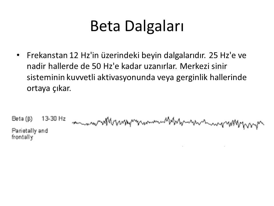 Beta Dalgaları Frekanstan 12 Hz'in üzerindeki beyin dalgalarıdır. 25 Hz'e ve nadir hallerde de 50 Hz'e kadar uzanırlar. Merkezi sinir sisteminin kuvve