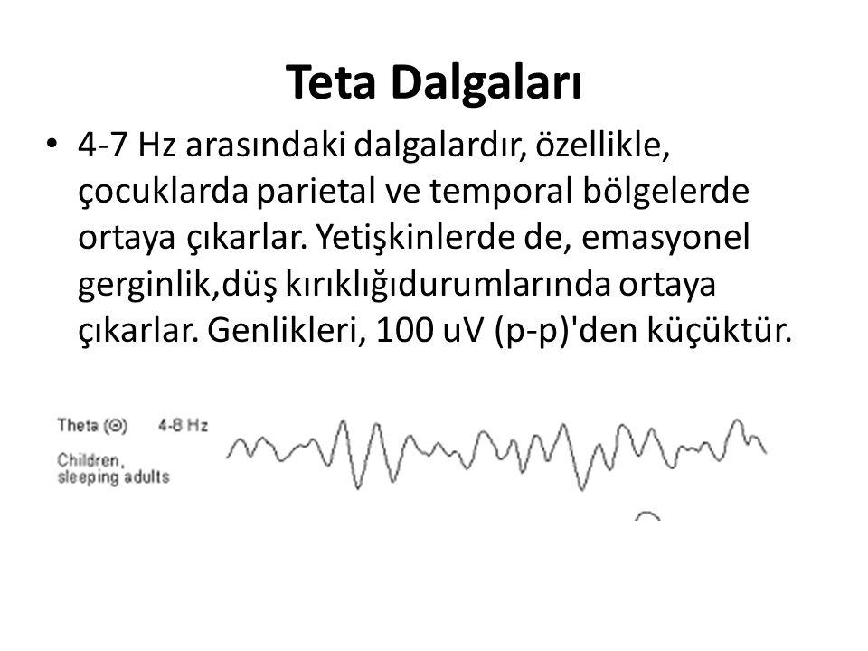 Teta Dalgaları 4-7 Hz arasındaki dalgalardır, özellikle, çocuklarda parietal ve temporal bölgelerde ortaya çıkarlar. Yetişkinlerde de, emasyonel gergi