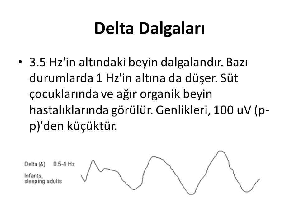 Delta Dalgaları 3.5 Hz'in altındaki beyin dalgalandır. Bazı durumlarda 1 Hz'in altına da düşer. Süt çocuklarında ve ağır organik beyin hastalıklarında