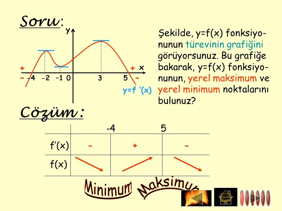 Soru : -4 -2 –1 0 3 5 y=f '(x) y x Şekilde, y=f(x) fonksiyo- nunun türevinin grafiğini görüyorsunuz. Bu grafiğe bakarak, y=f(x) fonksiyo- nunun, yerel