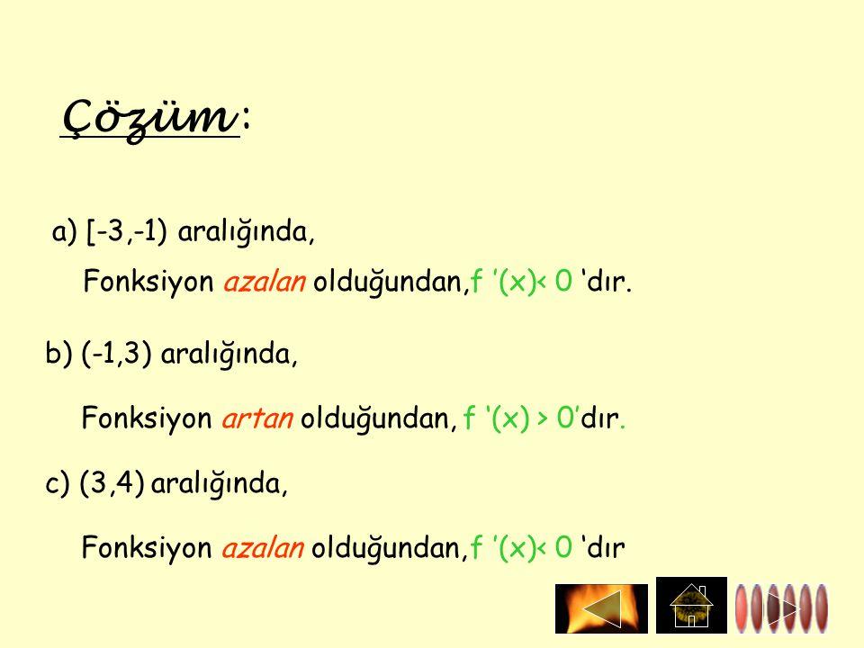 Çözüm : a) [-3,-1) aralığında, Fonksiyon azalan olduğundan,f '(x)< 0 'dır. b) (-1,3) aralığında, Fonksiyon artan olduğundan,f '(x) > 0'dır. c) (3,4) a