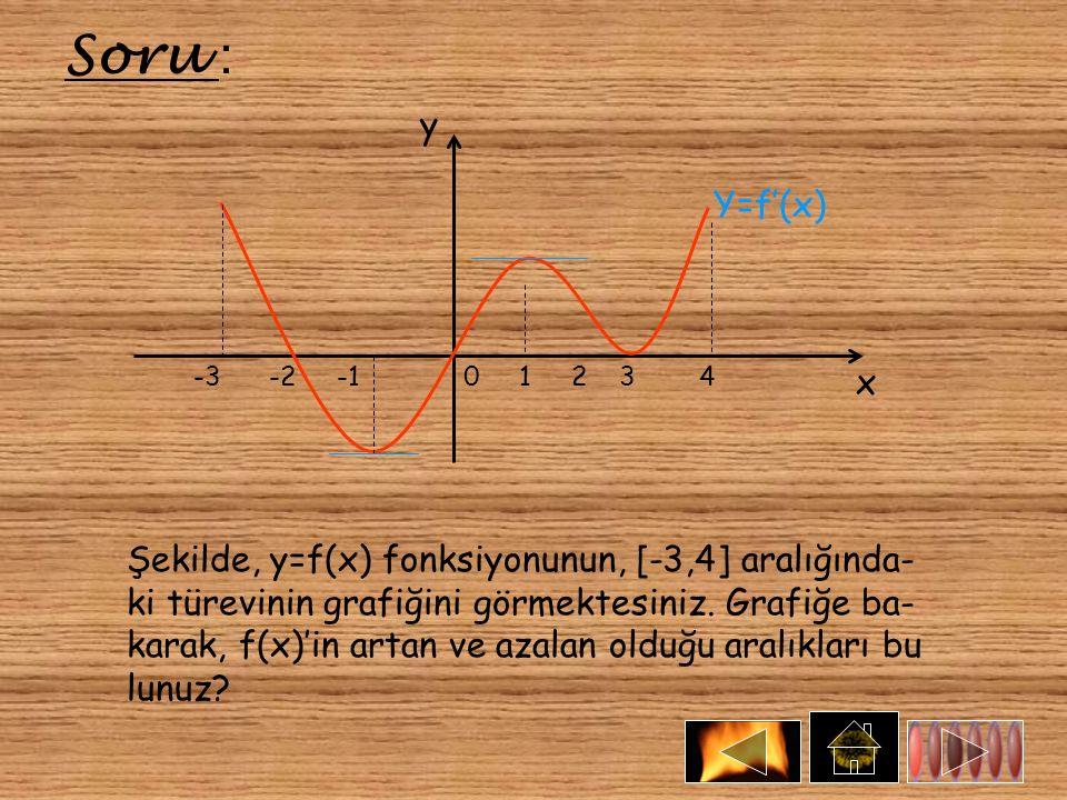 Soru : Şekilde, y=f(x) fonksiyonunun, [-3,4] aralığında- ki türevinin grafiğini görmektesiniz. Grafiğe ba- karak, f(x)'in artan ve azalan olduğu aralı