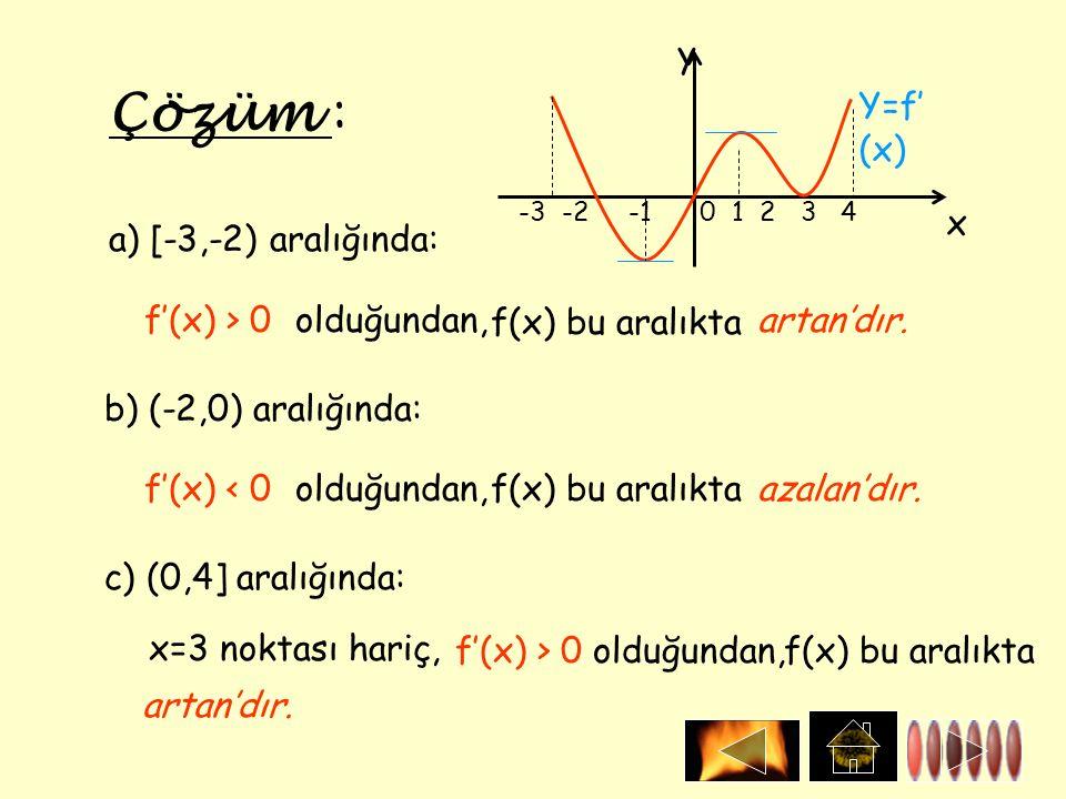 Çözüm : a) [-3,-2) aralığında: f'(x) > 0olduğundan, f(x) bu aralıkta artan'dır. b) (-2,0) aralığında: f'(x) < 0olduğundan,f(x) bu aralıktaazalan'dır.
