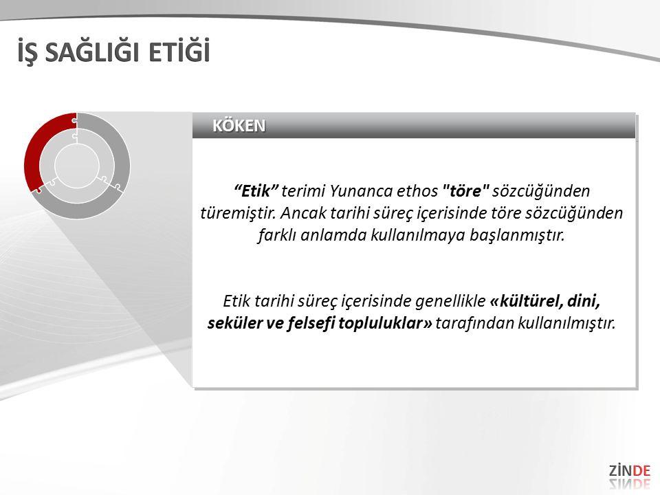 KÖKENKÖKEN Etik terimi Yunanca ethos töre sözcüğünden türemiştir.