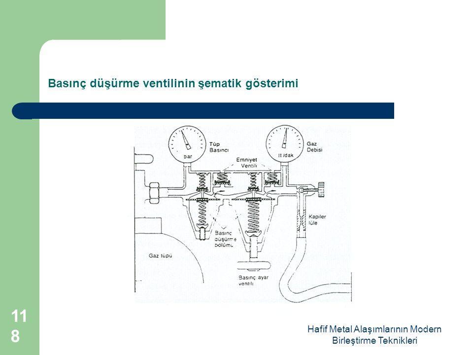 Hafif Metal Alaşımlarının Modern Birleştirme Teknikleri Basınç düşürme ventilinin şematik gösterimi 118