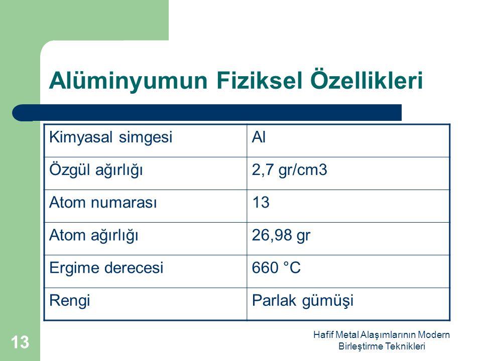 Hafif Metal Alaşımlarının Modern Birleştirme Teknikleri Alüminyumun Fiziksel Özellikleri Kimyasal simgesiAl Özgül ağırlığı2,7 gr/cm3 Atom numarası13 Atom ağırlığı26,98 gr Ergime derecesi660 °C RengiParlak gümüşi 13