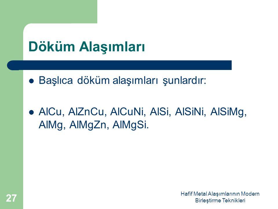 Hafif Metal Alaşımlarının Modern Birleştirme Teknikleri Döküm Alaşımları Başlıca döküm alaşımları şunlardır: AlCu, AlZnCu, AlCuNi, AlSi, AlSiNi, AlSiMg, AlMg, AlMgZn, AlMgSi.