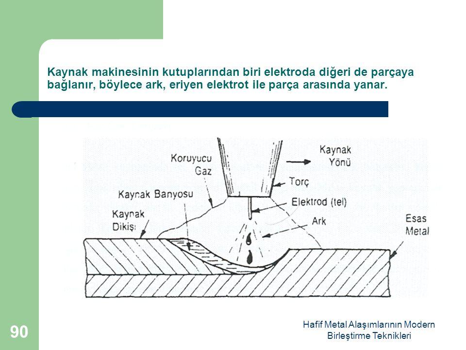 Hafif Metal Alaşımlarının Modern Birleştirme Teknikleri Kaynak makinesinin kutuplarından biri elektroda diğeri de parçaya bağlanır, böylece ark, eriyen elektrot ile parça arasında yanar.