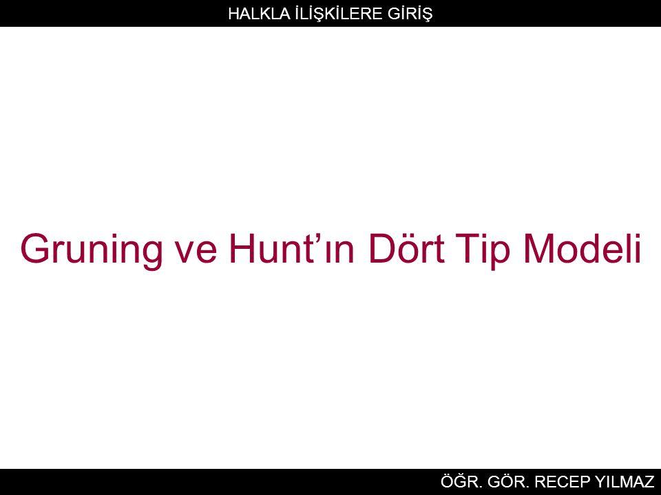 Gruning ve Hunt'ın Dört Tip Modeli HALKLA İLİŞKİLERE GİRİŞ ÖĞR. GÖR. RECEP YILMAZ