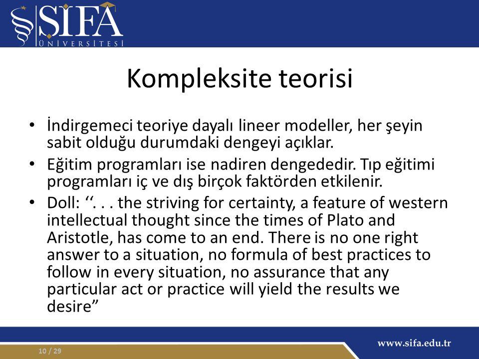 Kompleksite teorisi İndirgemeci teoriye dayalı lineer modeller, her şeyin sabit olduğu durumdaki dengeyi açıklar. Eğitim programları ise nadiren denge