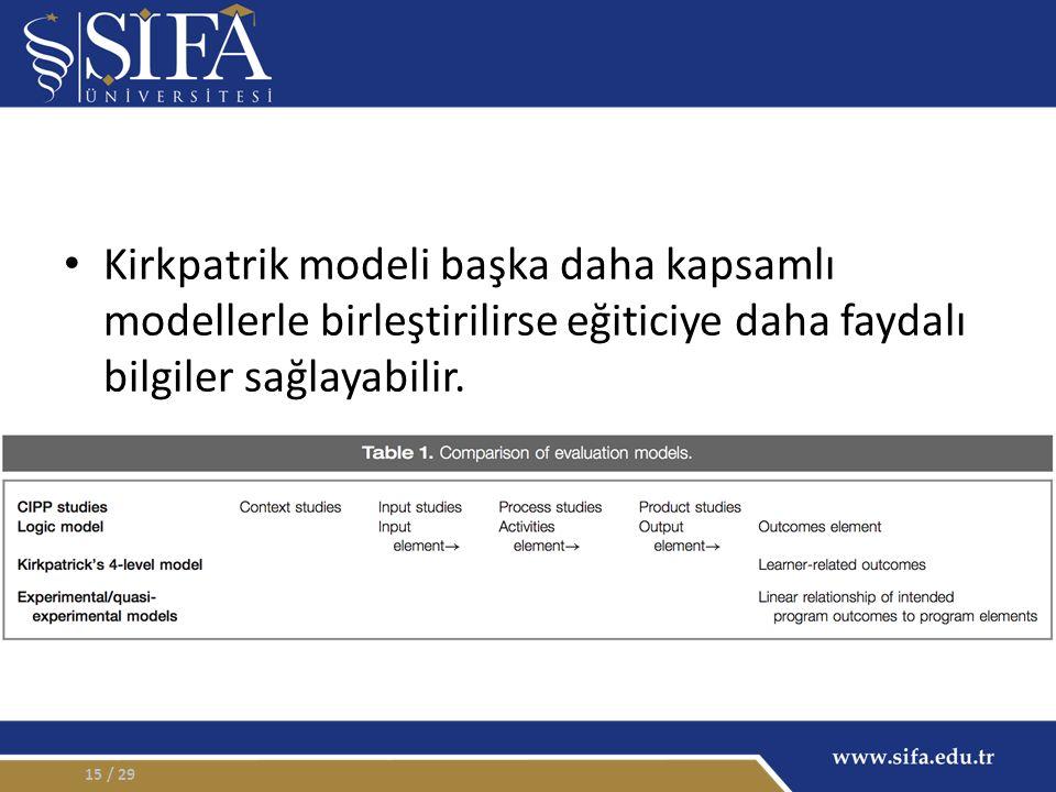 Kirkpatrik modeli başka daha kapsamlı modellerle birleştirilirse eğiticiye daha faydalı bilgiler sağlayabilir. / 2915