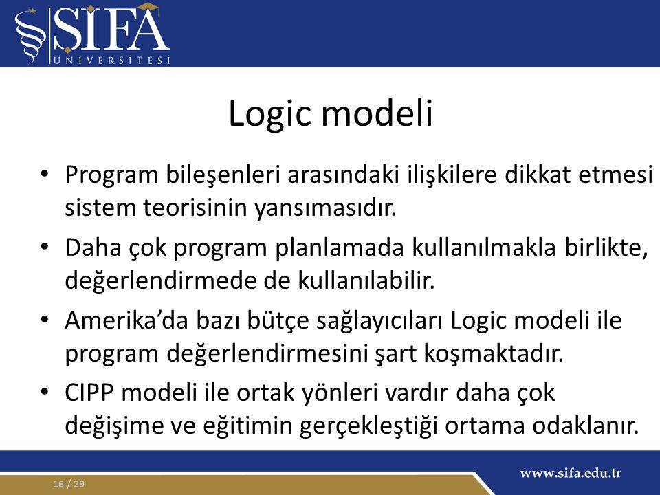 Logic modeli Program bileşenleri arasındaki ilişkilere dikkat etmesi sistem teorisinin yansımasıdır. Daha çok program planlamada kullanılmakla birlikt