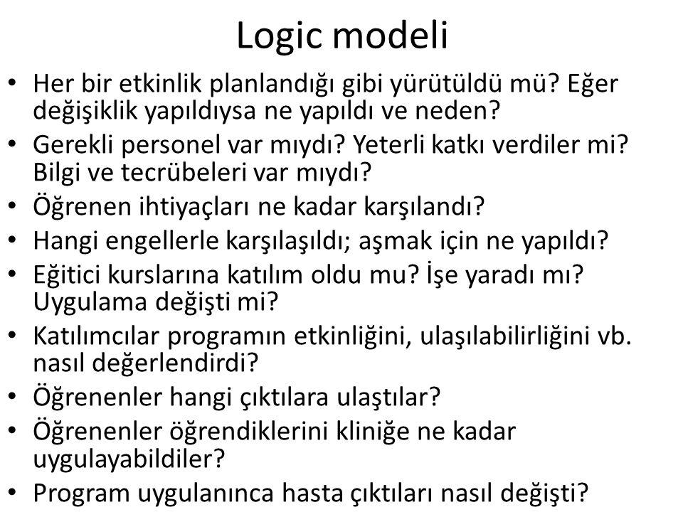 Logic modeli / 2919 Her bir etkinlik planlandığı gibi yürütüldü mü? Eğer değişiklik yapıldıysa ne yapıldı ve neden? Gerekli personel var mıydı? Yeterl