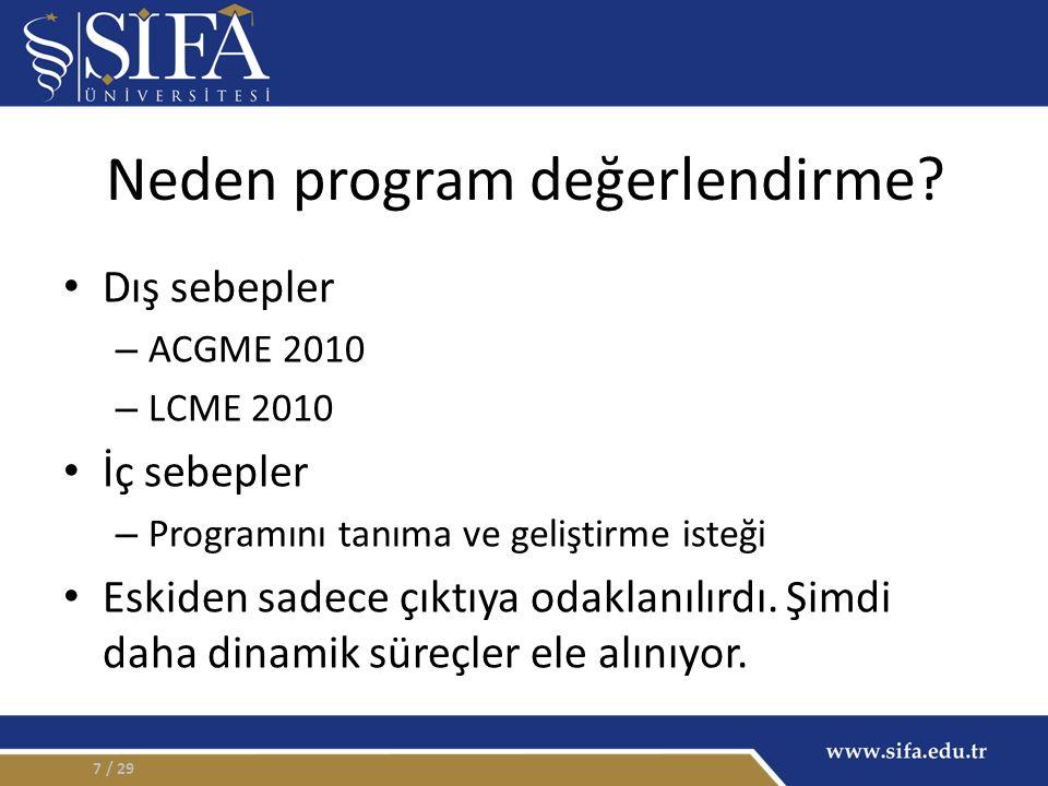 Neden program değerlendirme? Dış sebepler – ACGME 2010 – LCME 2010 İç sebepler – Programını tanıma ve geliştirme isteği Eskiden sadece çıktıya odaklan
