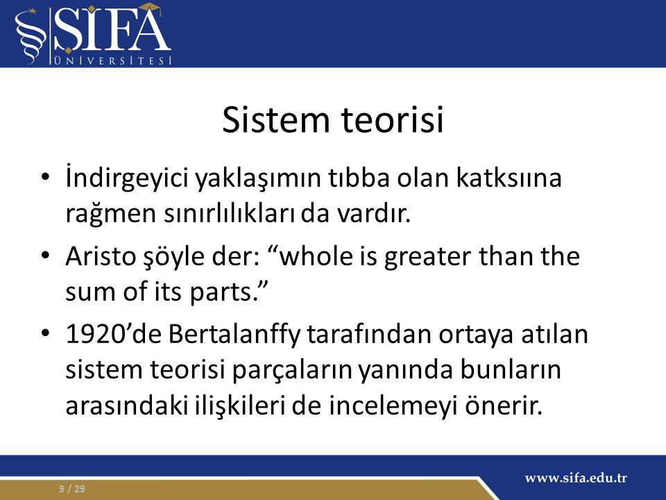 """Sistem teorisi İndirgeyici yaklaşımın tıbba olan katksıına rağmen sınırlılıkları da vardır. Aristo şöyle der: """"whole is greater than the sum of its pa"""