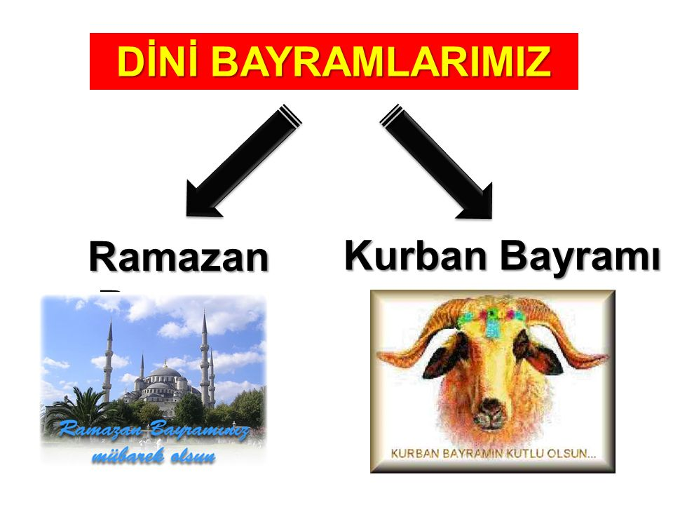 DİNİ BAYRAMLARIMIZ Ramazan Bayramı Kurban Bayramı