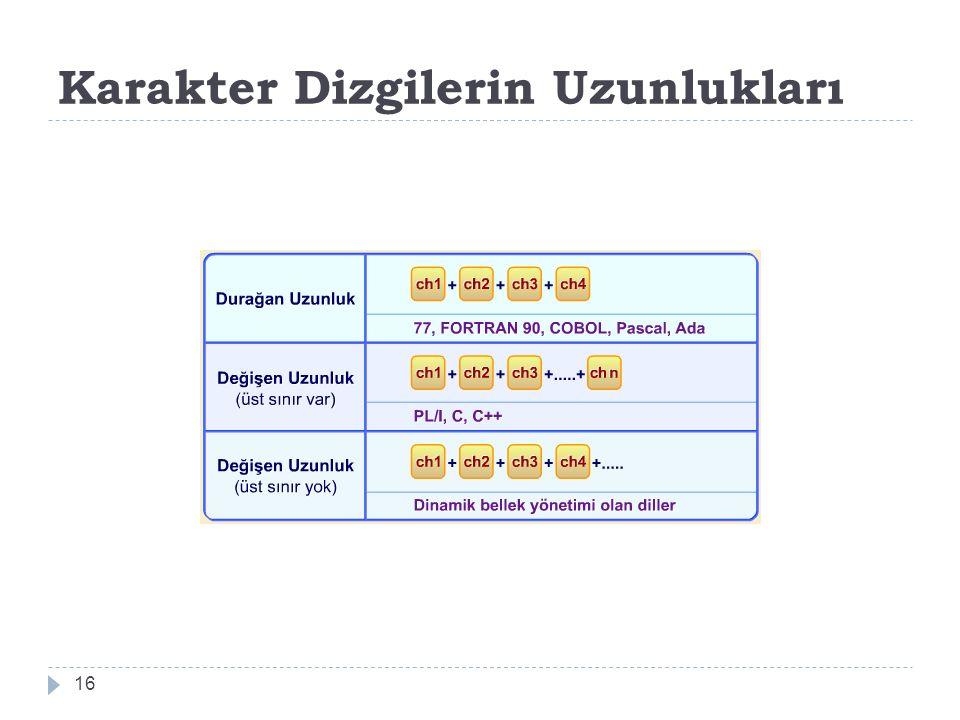 Kullanıcı Tanımlı Sıralı Tipler  Bir sıralı (ordinal) tip, olası de ğ erlerin pozitif tamsayılar kümesi ile ilişkilendirilebildi ğ i veri tipidir.