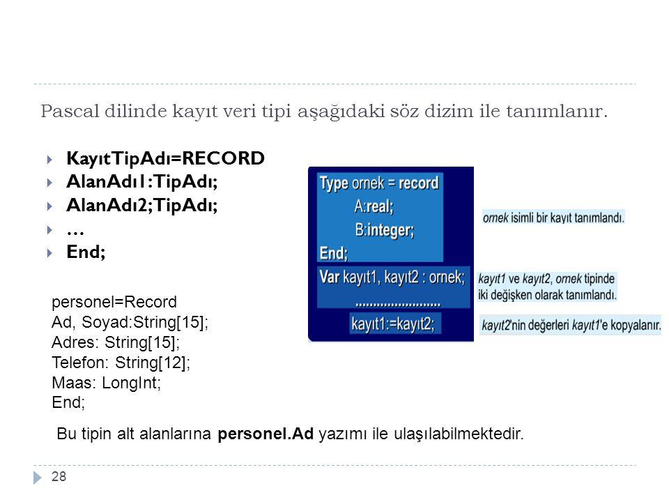Burada Record tipine sahip değişkenlerin program içerisinde kullanımında değişken ismi ile altalan ismi arasına . Konulması zorunluluğu vardır.