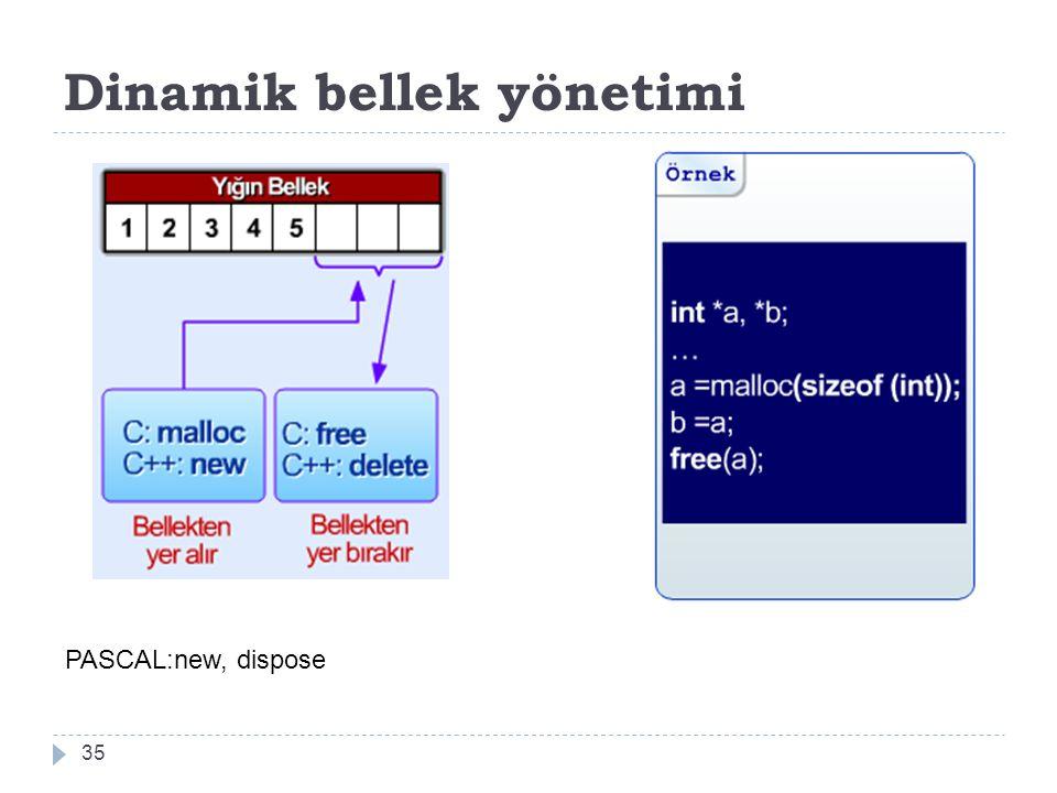 Kuvvetli Tipleme  Kuvvetli tipleme (strong typing), farklı veri tiplerinin farklı soyutlamaları göstermeleri nedeniyle etkileşimlerinin kısıtlanmasıdır.