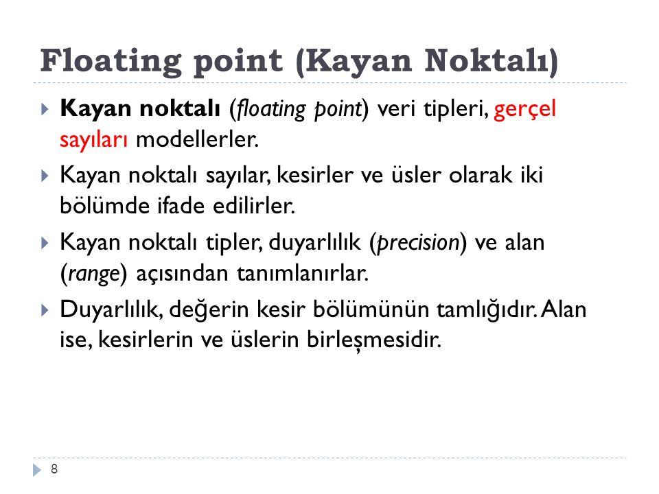 Floating point (Kayan Noktalı)  Kayan noktalı (floating point) veri tipleri, gerçel sayıları modellerler.  Kayan noktalı sayılar, kesirler ve üsler