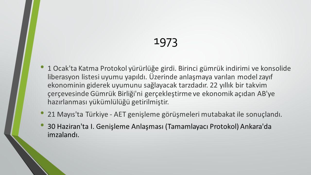 1973 1 Ocak ta Katma Protokol yürürlüğe girdi.