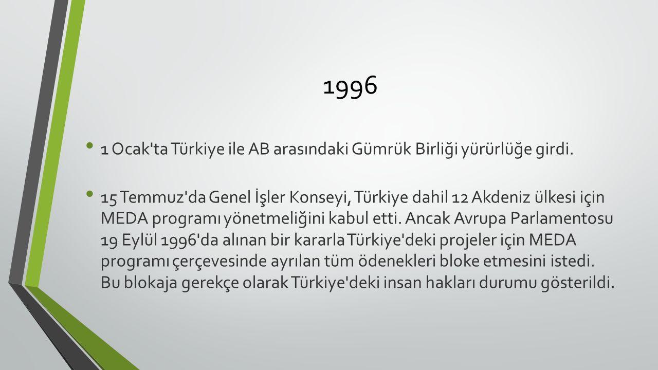 1996 1 Ocak ta Türkiye ile AB arasındaki Gümrük Birliği yürürlüğe girdi.