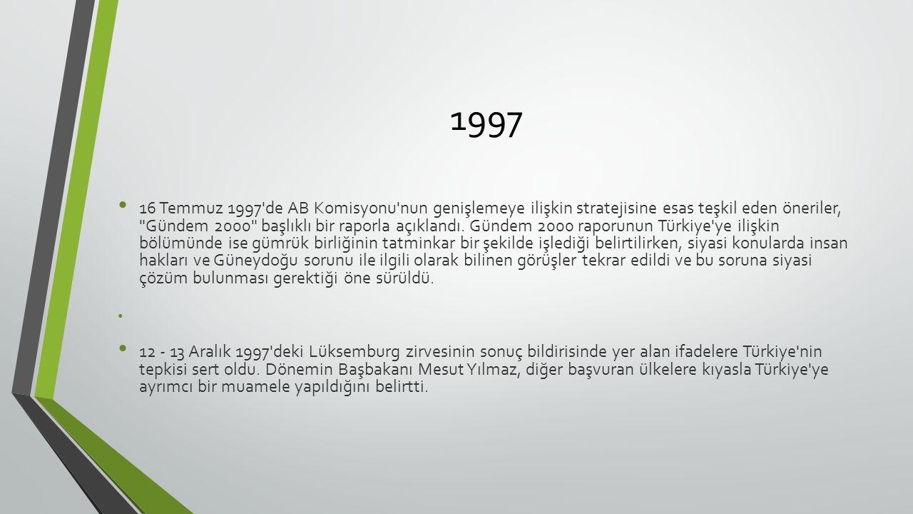 1997 16 Temmuz 1997 de AB Komisyonu nun genişlemeye ilişkin stratejisine esas teşkil eden öneriler, Gündem 2000 başlıklı bir raporla açıklandı.