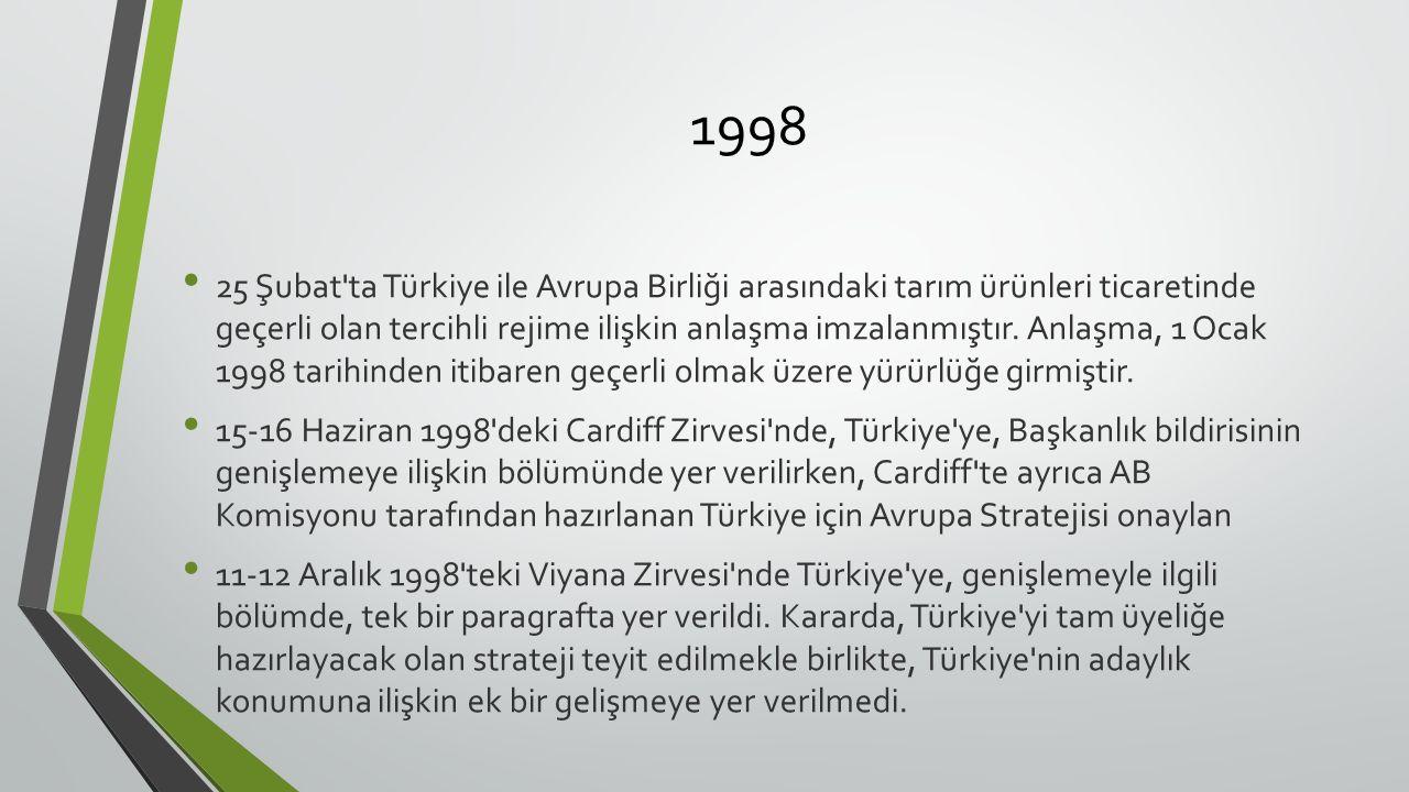 1998 25 Şubat ta Türkiye ile Avrupa Birliği arasındaki tarım ürünleri ticaretinde geçerli olan tercihli rejime ilişkin anlaşma imzalanmıştır.