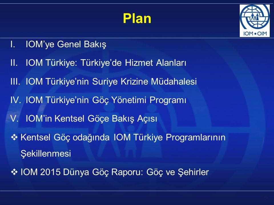 2 Plan I.IOM'ye Genel Bakış II.IOM Türkiye: Türkiye'de Hizmet Alanları III.IOM Türkiye'nin Suriye Krizine Müdahalesi IV.IOM Türkiye'nin Göç Yönetimi Programı V.IOM'in Kentsel Göçe Bakış Açısı  Kentsel Göç odağında IOM Türkiye Programlarının Şekillenmesi  IOM 2015 Dünya Göç Raporu: Göç ve Şehirler