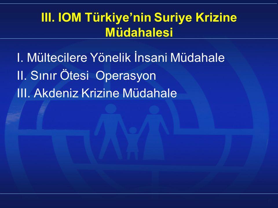 8 III. IOM Türkiye'nin Suriye Krizine Müdahalesi I.