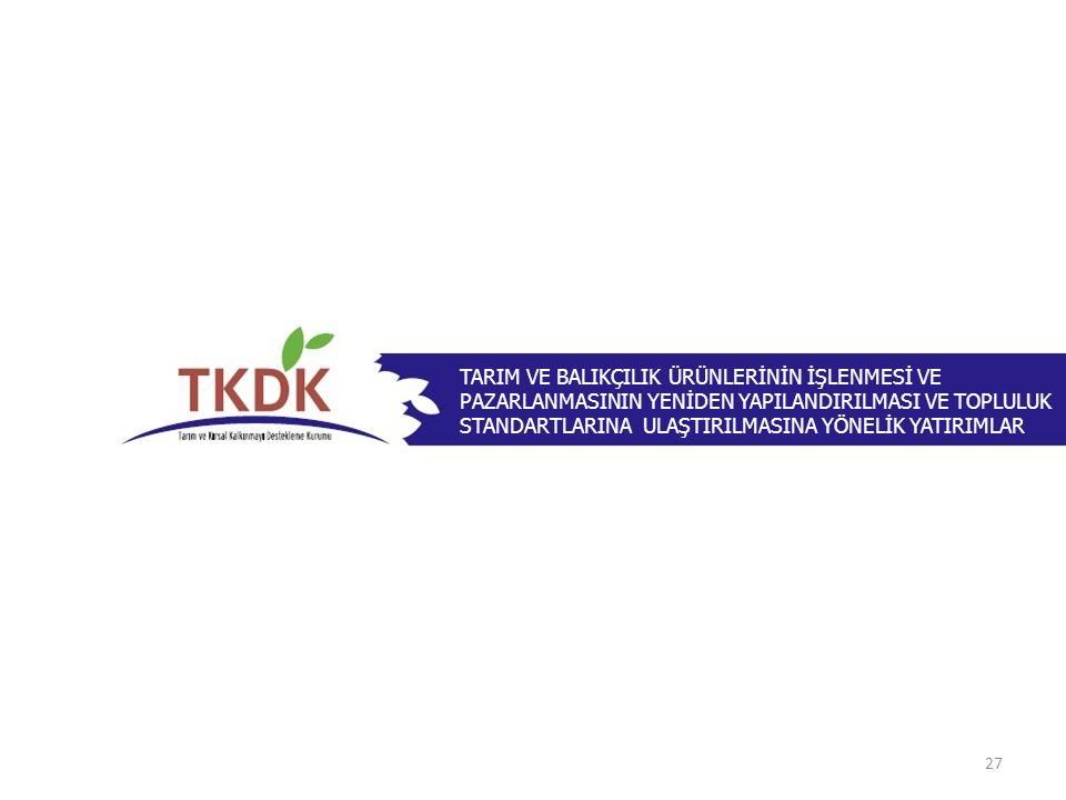 TARIM VE BALIKÇILIK ÜRÜNLERİNİN İŞLENMESİ VE PAZARLANMASININ YENİDEN YAPILANDIRILMASI VE TOPLULUK STANDARTLARINA ULAŞTIRILMASINA YÖNELİK YATIRIMLAR Süt ve süt ürünlerinin Et ve et ürünlerinin Meyve ve sebzelerin Su ürünlerinin 28 İşlenmesi ve pazarlanması