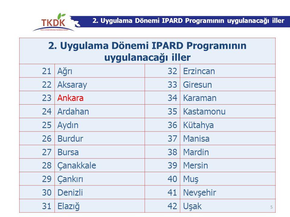 2. Uygulama Dönemi IPARD Programının uygulanacağı iller 21Ağrı32Erzincan 22Aksaray33Giresun 23Ankara34Karaman 24Ardahan35Kastamonu 25Aydın36Kütahya 26