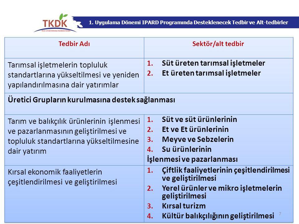 1. Uygulama Dönemi IPARD Programında Desteklenecek Tedbir ve Alt-tedbirler 7