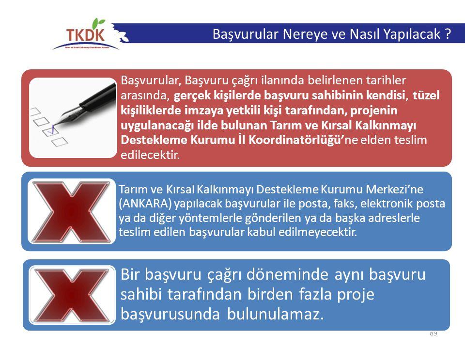 1.ADIM Başvuru Sahibi Başvuru Paketini TKDK'nın İl Koordinatörlüklerine teslim eder.