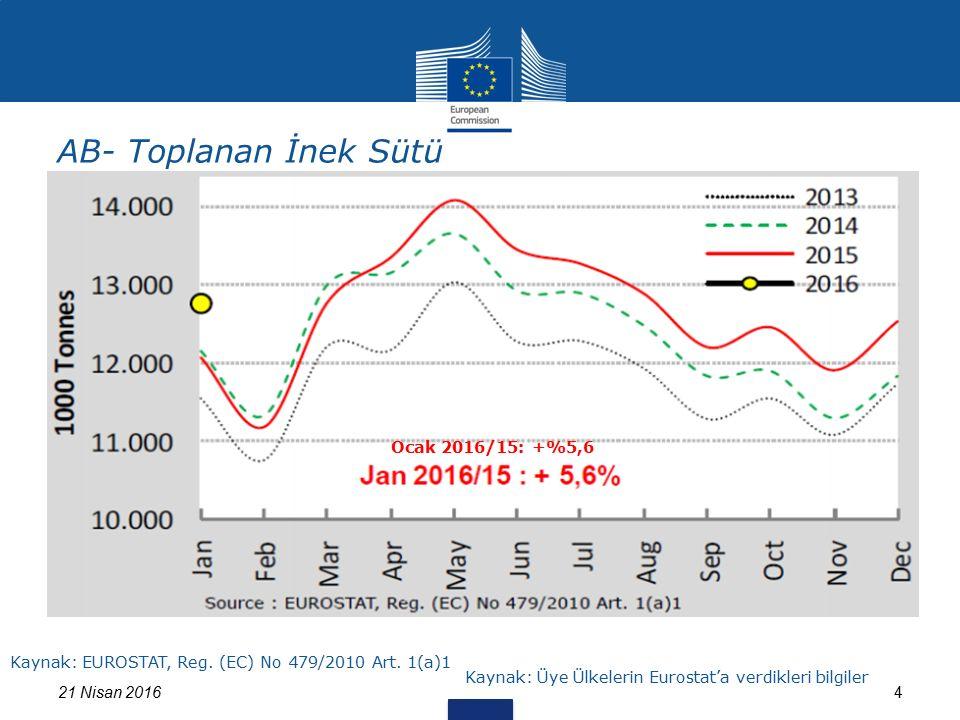 AB- Toplanan İnek Sütü 21 Nisan 20164 Kaynak: EUROSTAT, Reg. (EC) No 479/2010 Art. 1(a)1 Kaynak: Üye Ülkelerin Eurostat'a verdikleri bilgiler Ocak 201