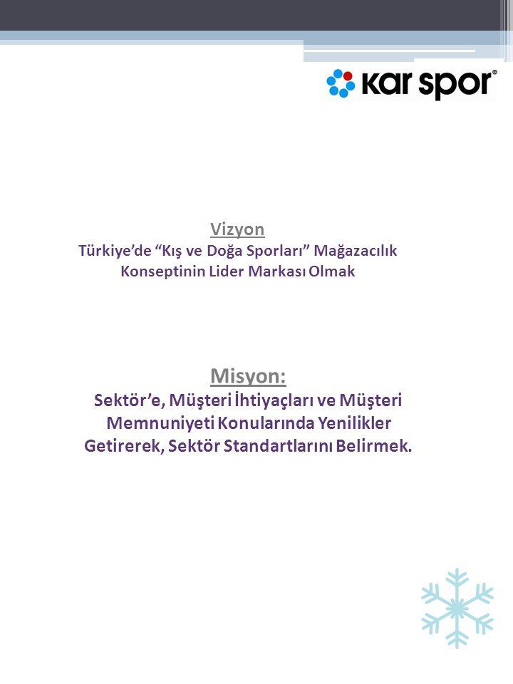 Vizyon Türkiye'de Kış ve Doğa Sporları Mağazacılık Konseptinin Lider Markası Olmak Misyon: Sektör'e, Müşteri İhtiyaçları ve Müşteri Memnuniyeti Konularında Yenilikler Getirerek, Sektör Standartlarını Belirmek.