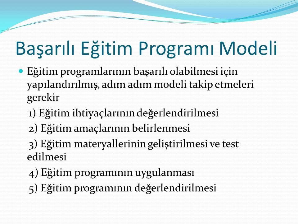 Başarılı Eğitim Programı Modeli Eğitim programlarının başarılı olabilmesi için yapılandırılmış, adım adım modeli takip etmeleri gerekir 1) Eğitim ihtiyaçlarının değerlendirilmesi 2) Eğitim amaçlarının belirlenmesi 3) Eğitim materyallerinin geliştirilmesi ve test edilmesi 4) Eğitim programının uygulanması 5) Eğitim programının değerlendirilmesi