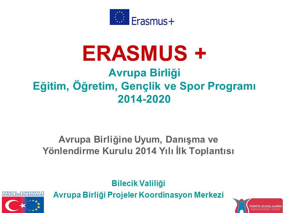 ERASMUS + Avrupa Birliği Eğitim, Öğretim, Gençlik ve Spor Programı 2014-2020 Avrupa Birliğine Uyum, Danışma ve Yönlendirme Kurulu 2014 Yılı İlk Toplantısı Bilecik Valiliği Avrupa Birliği Projeler Koordinasyon Merkezi