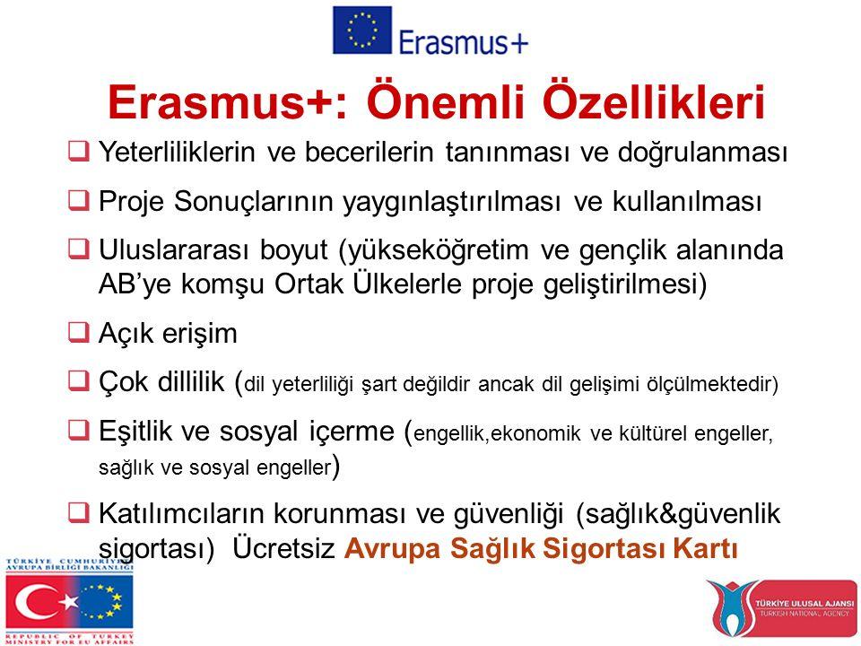 Erasmus+: Önemli Özellikleri  Yeterliliklerin ve becerilerin tanınması ve doğrulanması  Proje Sonuçlarının yaygınlaştırılması ve kullanılması  Uluslararası boyut (yükseköğretim ve gençlik alanında AB'ye komşu Ortak Ülkelerle proje geliştirilmesi)  Açık erişim  Çok dillilik ( dil yeterliliği şart değildir ancak dil gelişimi ölçülmektedir)  Eşitlik ve sosyal içerme ( engellik,ekonomik ve kültürel engeller, sağlık ve sosyal engeller )  Katılımcıların korunması ve güvenliği (sağlık&güvenlik sigortası) Ücretsiz Avrupa Sağlık Sigortası Kartı