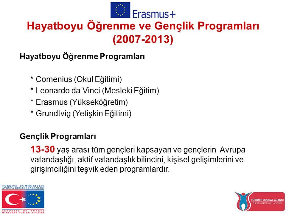 Hayatboyu Öğrenme ve Gençlik Programları (2007-2013) Hayatboyu Öğrenme Programları * Comenius (Okul Eğitimi) * Leonardo da Vinci (Mesleki Eğitim) * Erasmus (Yükseköğretim) * Grundtvig (Yetişkin Eğitimi) Gençlik Programları 13-30 yaş arası tüm gençleri kapsayan ve gençlerin Avrupa vatandaşlığı, aktif vatandaşlık bilincini, kişisel gelişimlerini ve girişimciliğini teşvik eden programlardır.