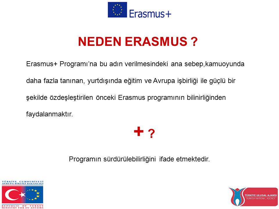 Erasmus+ Programı'na bu adın verilmesindeki ana sebep,kamuoyunda daha fazla tanınan, yurtdışında eğitim ve Avrupa işbirliği ile güçlü bir şekilde özdeşleştirilen önceki Erasmus programının bilinirliğinden faydalanmaktır.
