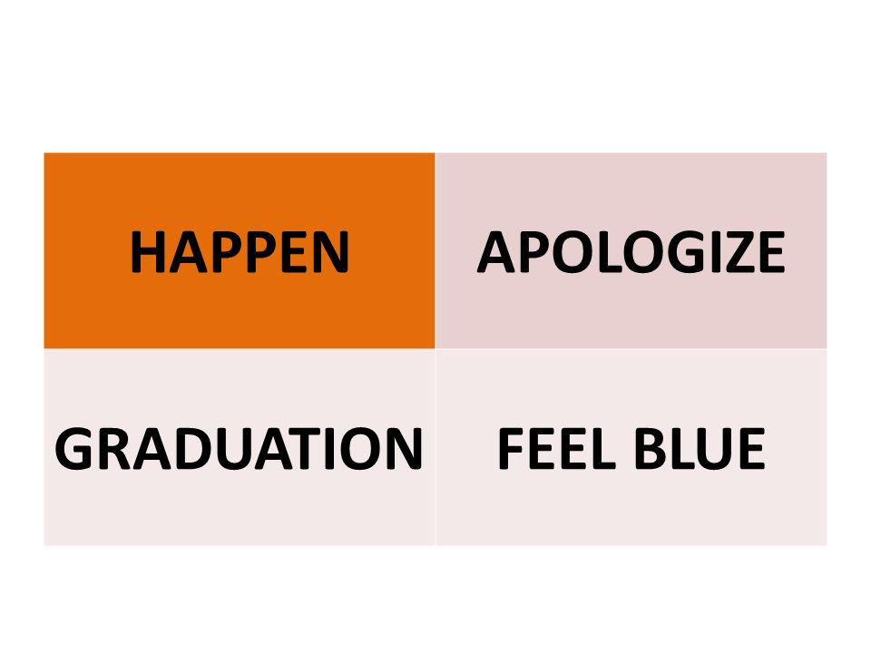 HAPPENAPOLOGIZE GRADUATIONFEEL BLUE