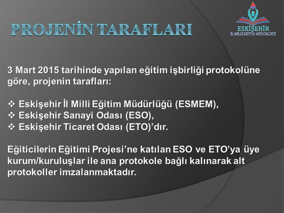 3 Mart 2015 tarihinde yapılan eğitim işbirliği protokolüne göre, projenin tarafları:  Eskişehir İl Milli Eğitim Müdürlüğü (ESMEM),  Eskişehir Sanayi Odası (ESO),  Eskişehir Ticaret Odası (ETO)'dır.