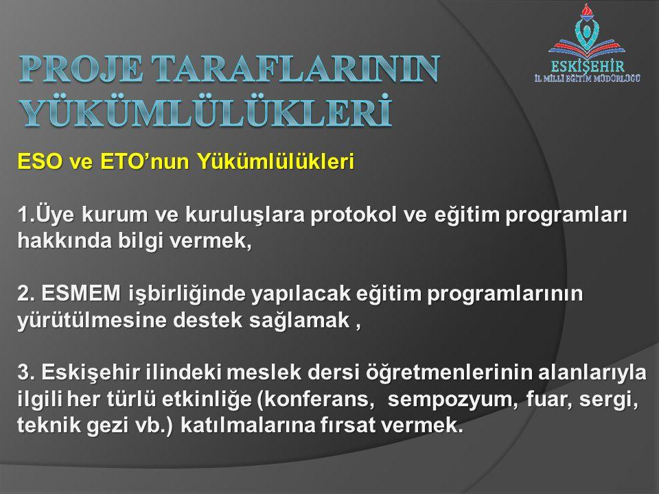 ESO ve ETO'nun Yükümlülükleri 1.Üye kurum ve kuruluşlara protokol ve eğitim programları hakkında bilgi vermek, 2.