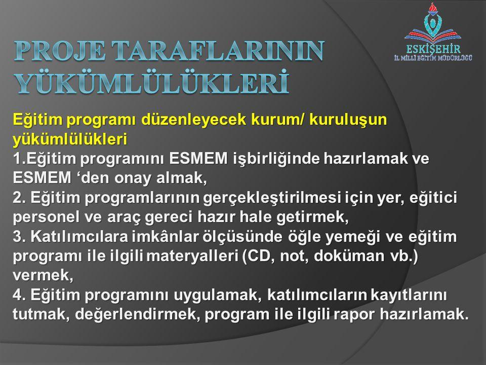 Eğitim programı düzenleyecek kurum/ kuruluşun yükümlülükleri 1.Eğitim programını ESMEM işbirliğinde hazırlamak ve ESMEM 'den onay almak, 2.